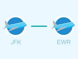 Transfer fra JFK til Newark eller Newark til JFK